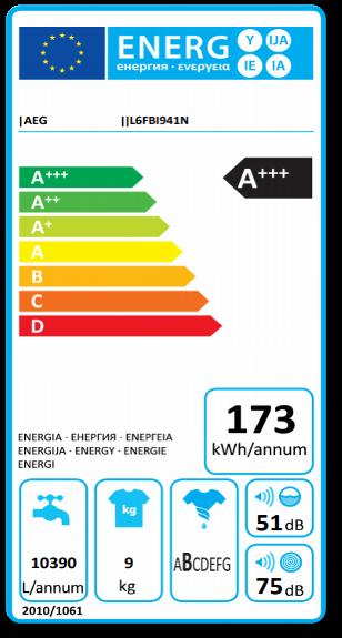 energiamärgised
